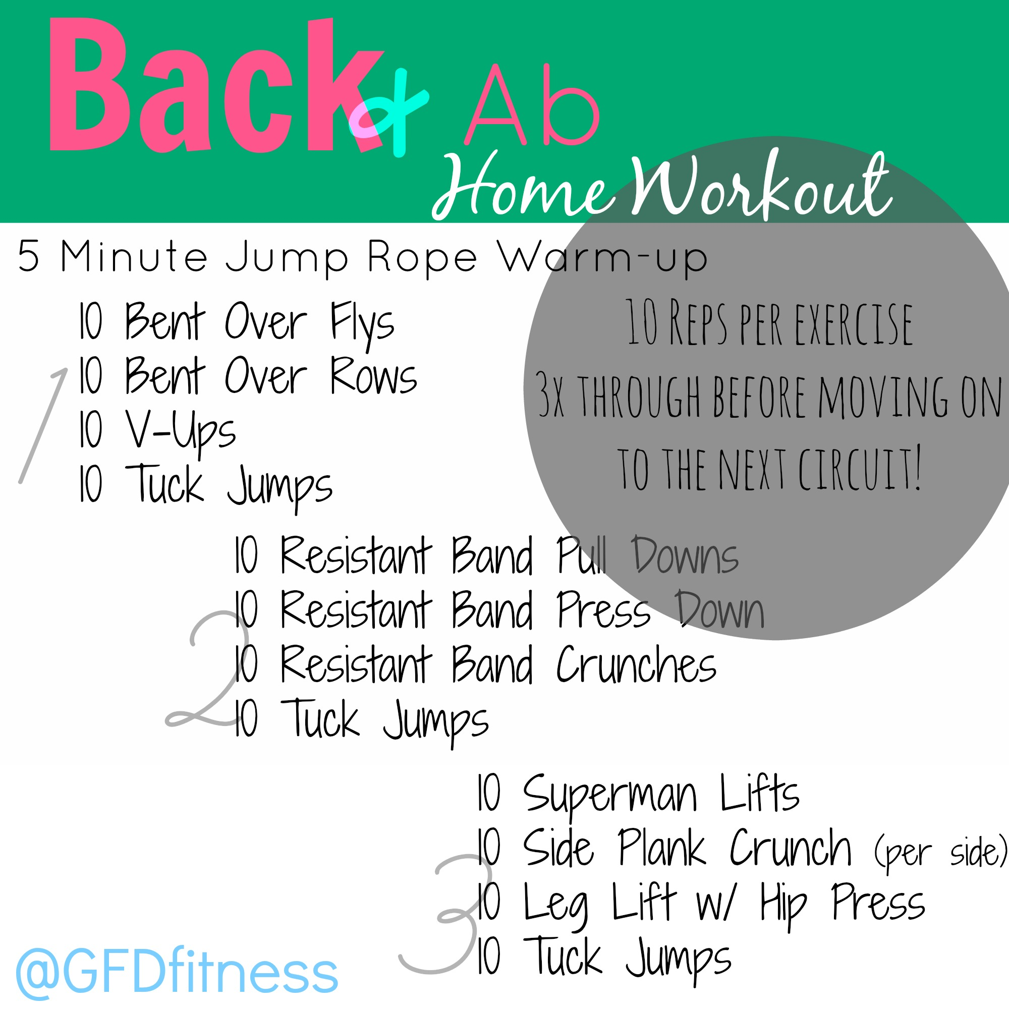 Best Simple Circuit Training At Home Image Collection Workout Wallpaper